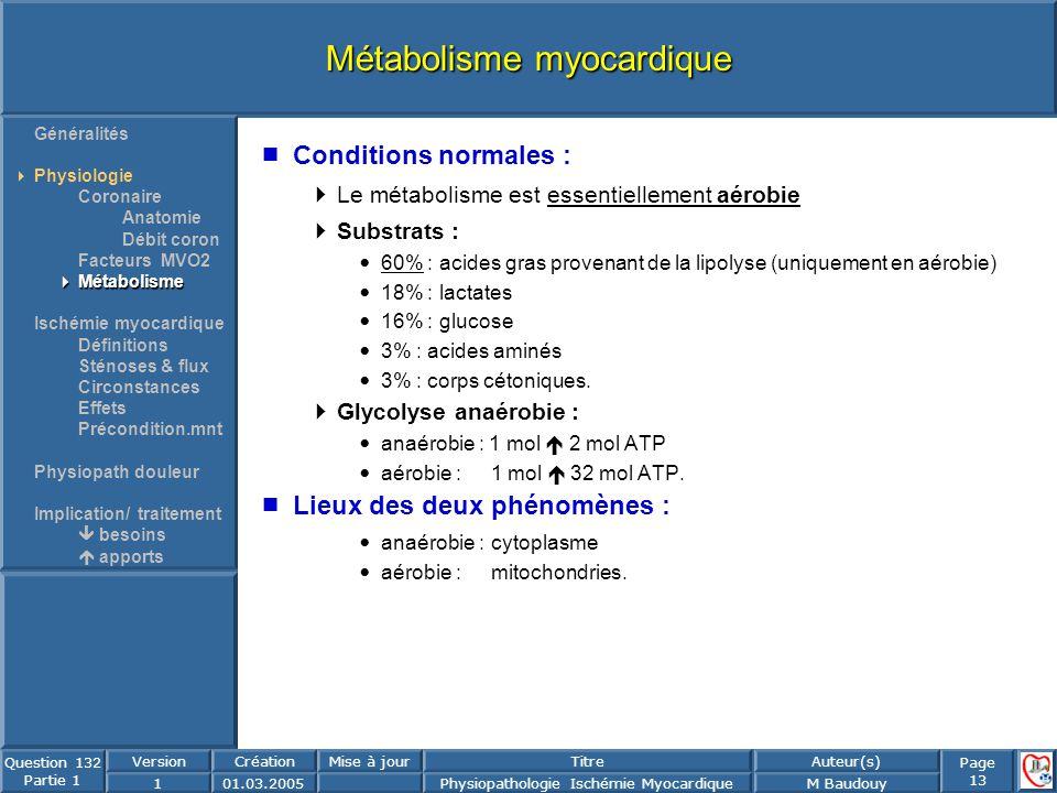 Métabolisme myocardique