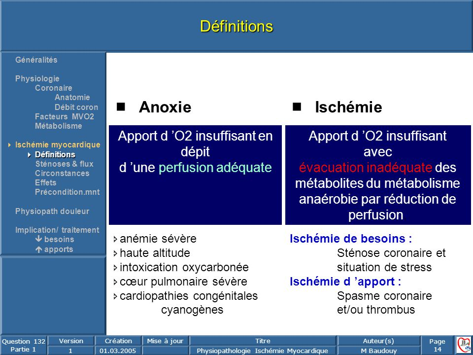 Définitions Anoxie Ischémie Apport d 'O2 insuffisant en dépit