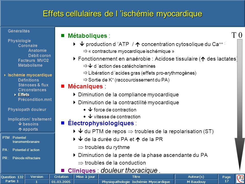 Effets cellulaires de l 'ischémie myocardique