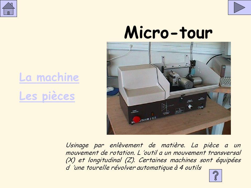 Micro-tour La machine Les pièces