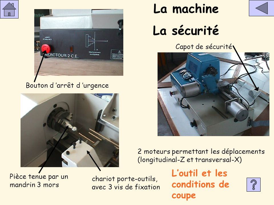 La machine La sécurité L'outil et les conditions de coupe