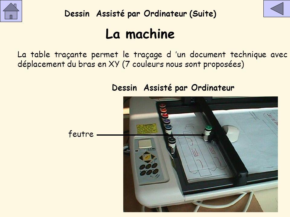 Dessin Assisté par Ordinateur (Suite)