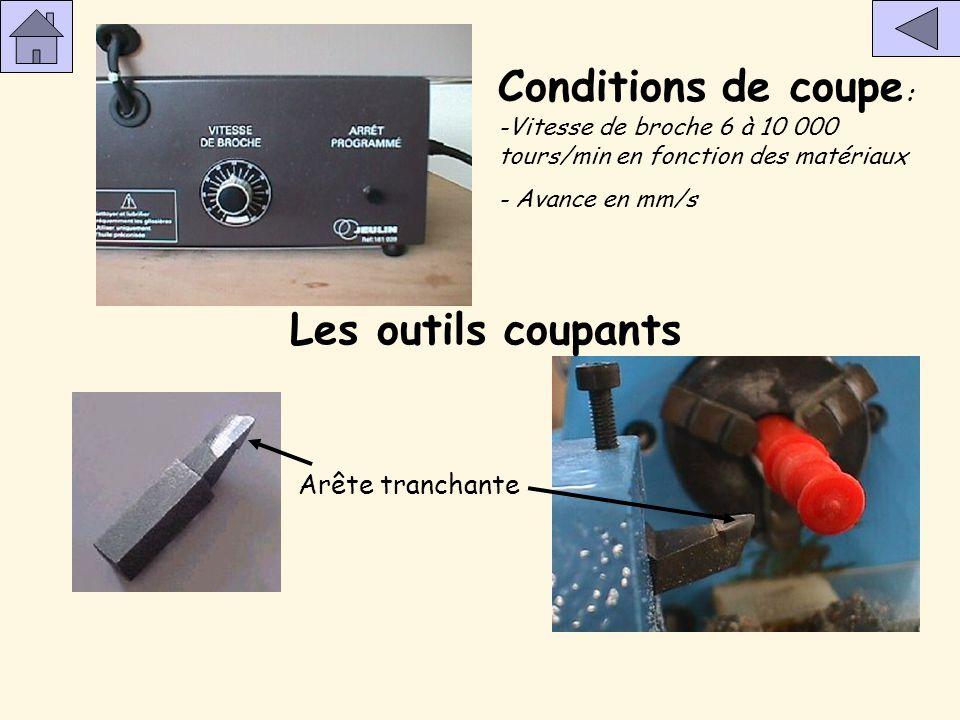 Conditions de coupe: -Vitesse de broche 6 à 10 000 tours/min en fonction des matériaux