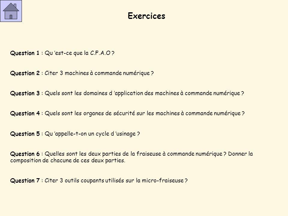 Exercices Question 1 : Qu 'est-ce que la C.F.A.O