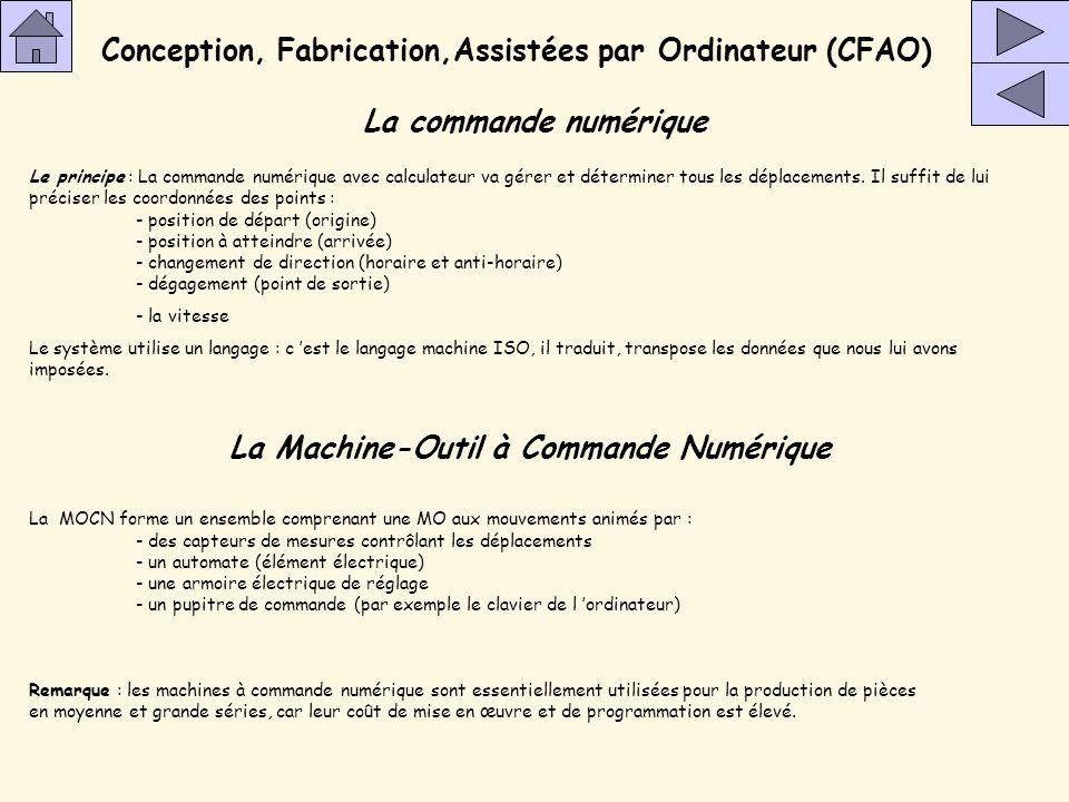 Conception, Fabrication,Assistées par Ordinateur (CFAO)