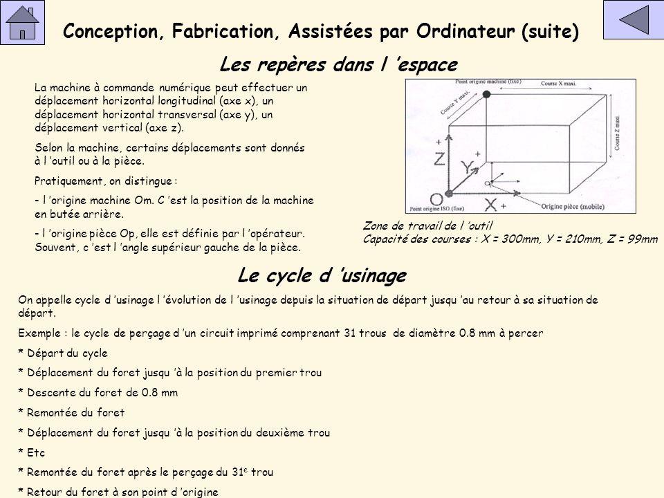 Conception, Fabrication, Assistées par Ordinateur (suite)