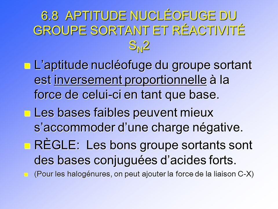 6.8 APTITUDE NUCLÉOFUGE DU GROUPE SORTANT ET RÉACTIVITÉ SN2