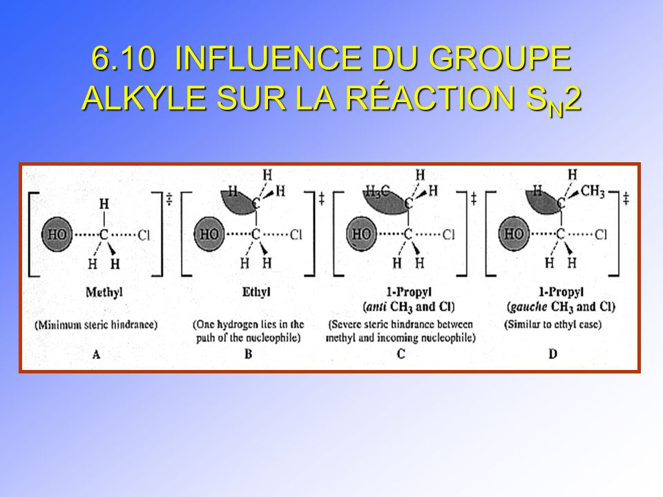 6.10 INFLUENCE DU GROUPE ALKYLE SUR LA RÉACTION SN2