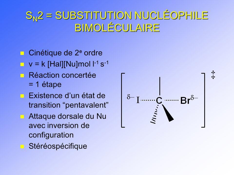SN2 = SUBSTITUTION NUCLÉOPHILE BIMOLÉCULAIRE