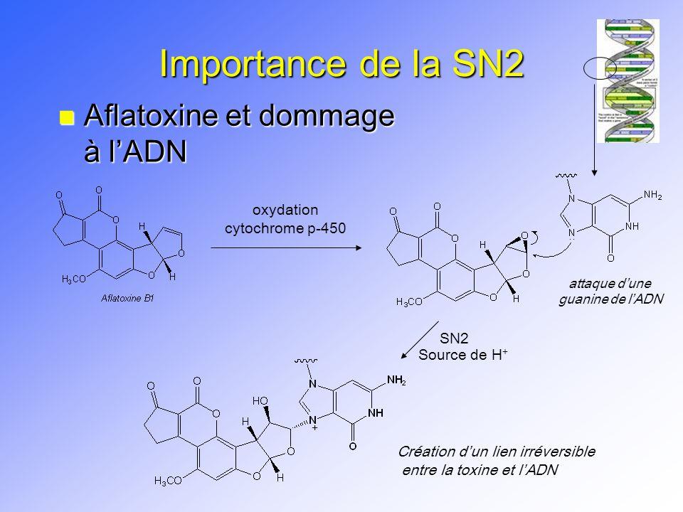 Importance de la SN2 Aflatoxine et dommage à l'ADN oxydation
