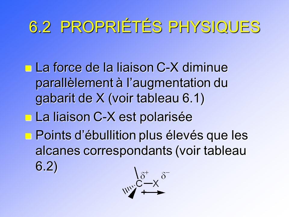 6.2 PROPRIÉTÉS PHYSIQUES La force de la liaison C-X diminue parallèlement à l'augmentation du gabarit de X (voir tableau 6.1)