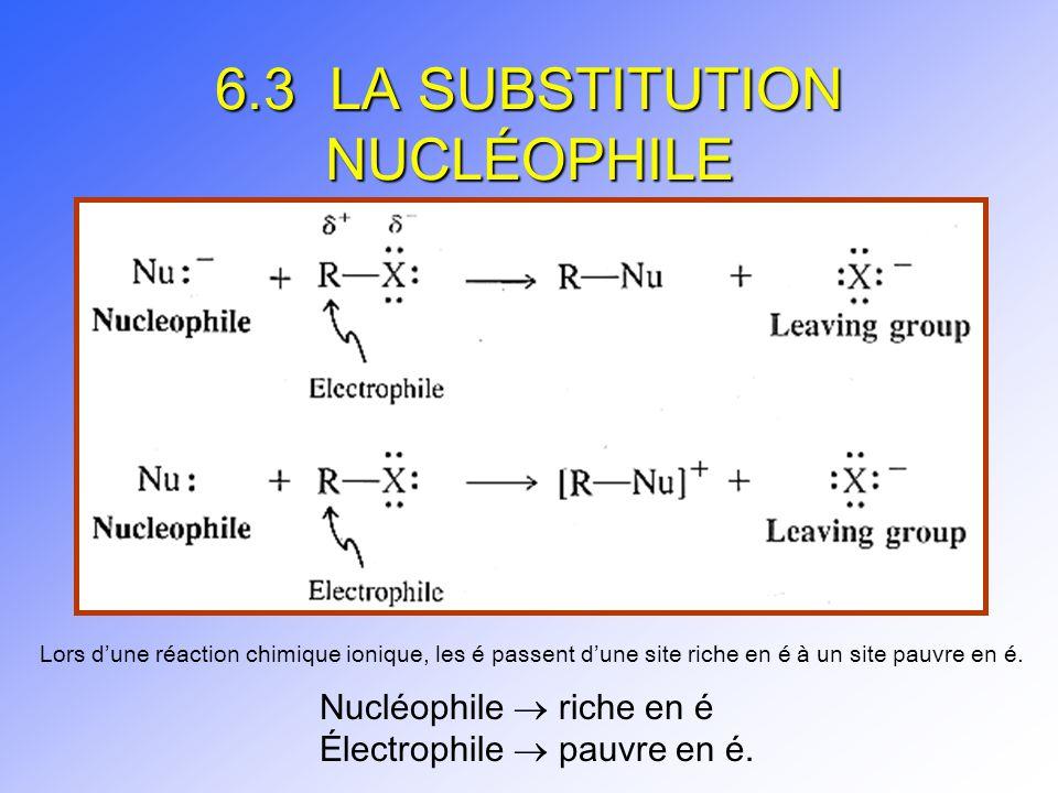 6.3 LA SUBSTITUTION NUCLÉOPHILE