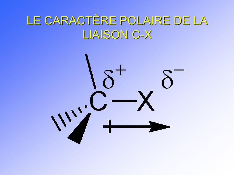 LE CARACTÈRE POLAIRE DE LA LIAISON C-X