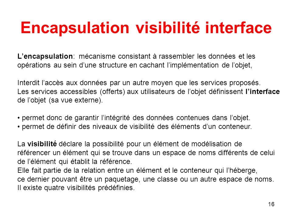 Encapsulation visibilité interface