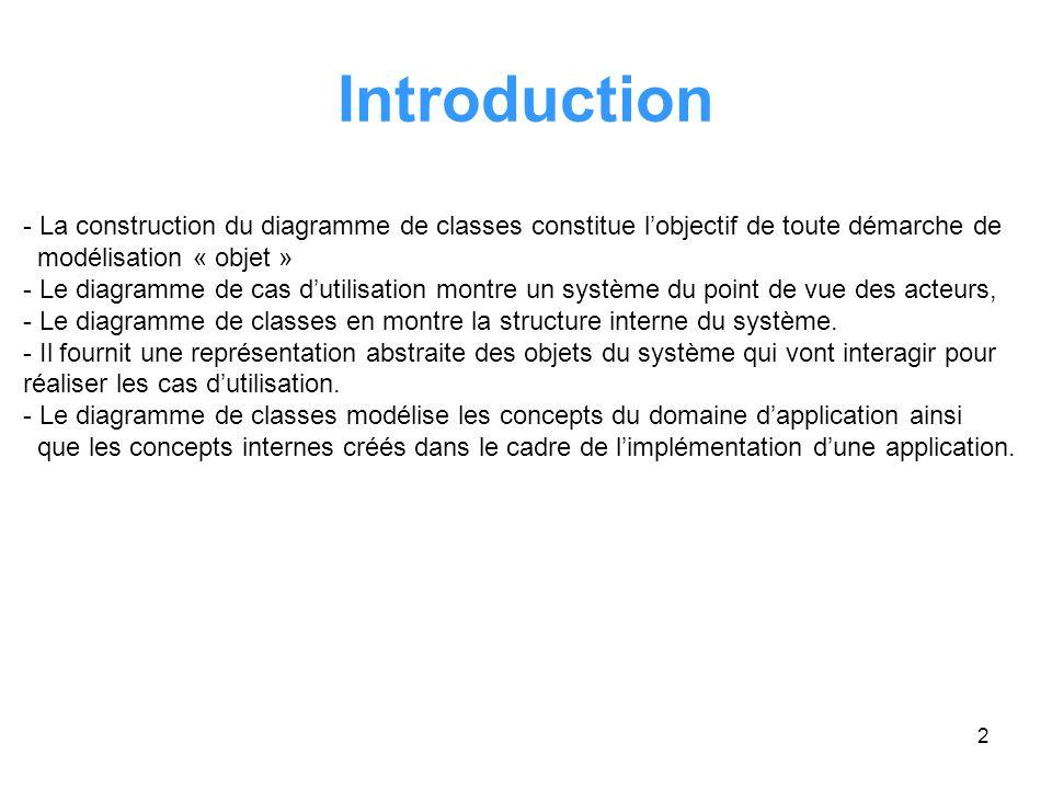 Introduction La construction du diagramme de classes constitue l'objectif de toute démarche de. modélisation « objet »