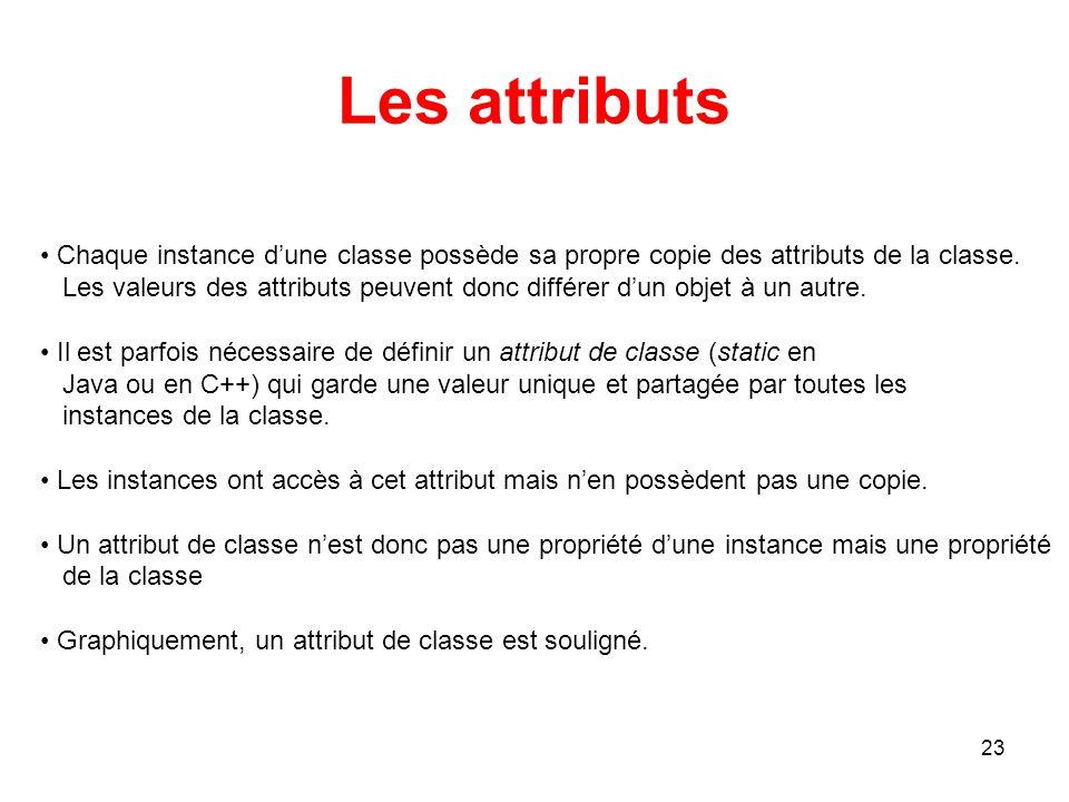 Les attributs Chaque instance d'une classe possède sa propre copie des attributs de la classe.
