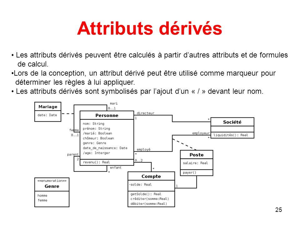 Attributs dérivés Les attributs dérivés peuvent être calculés à partir d'autres attributs et de formules.