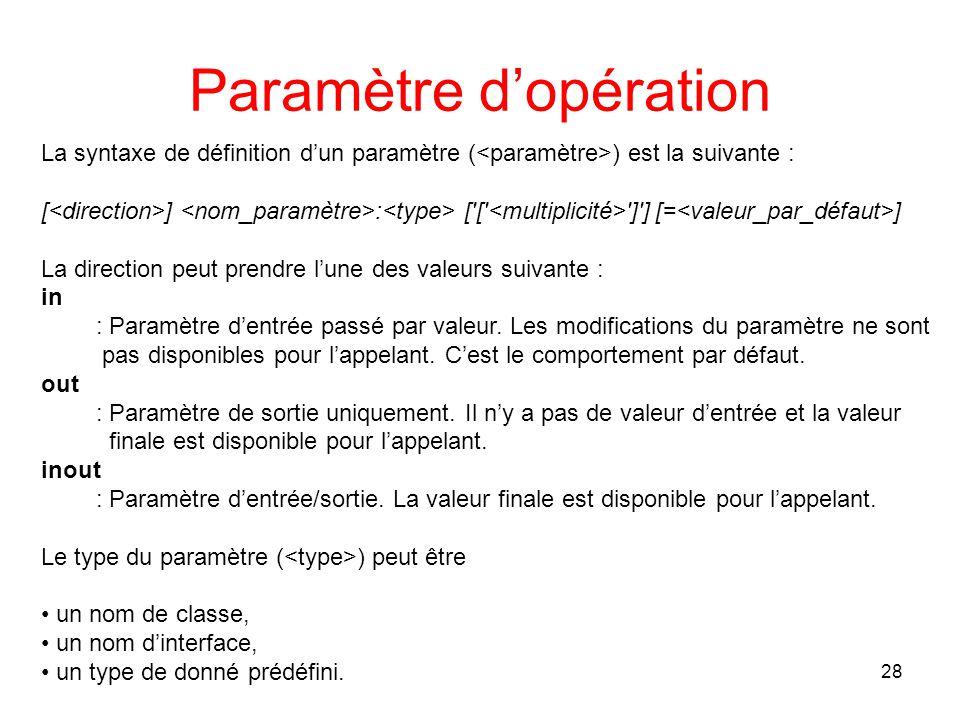 Paramètre d'opération