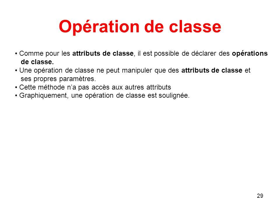 Opération de classe Comme pour les attributs de classe, il est possible de déclarer des opérations.
