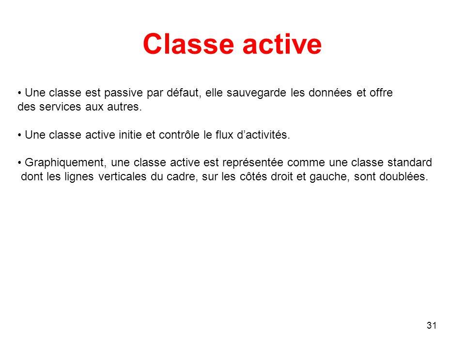 Classe active Une classe est passive par défaut, elle sauvegarde les données et offre. des services aux autres.