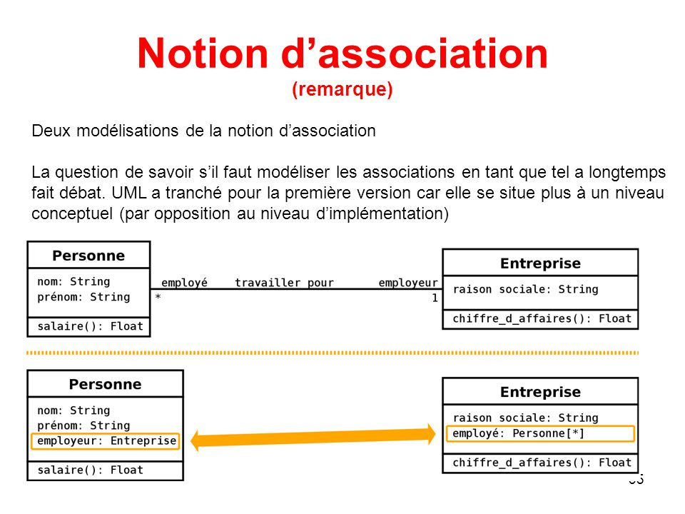 Notion d'association (remarque)