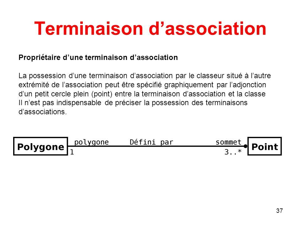 Terminaison d'association