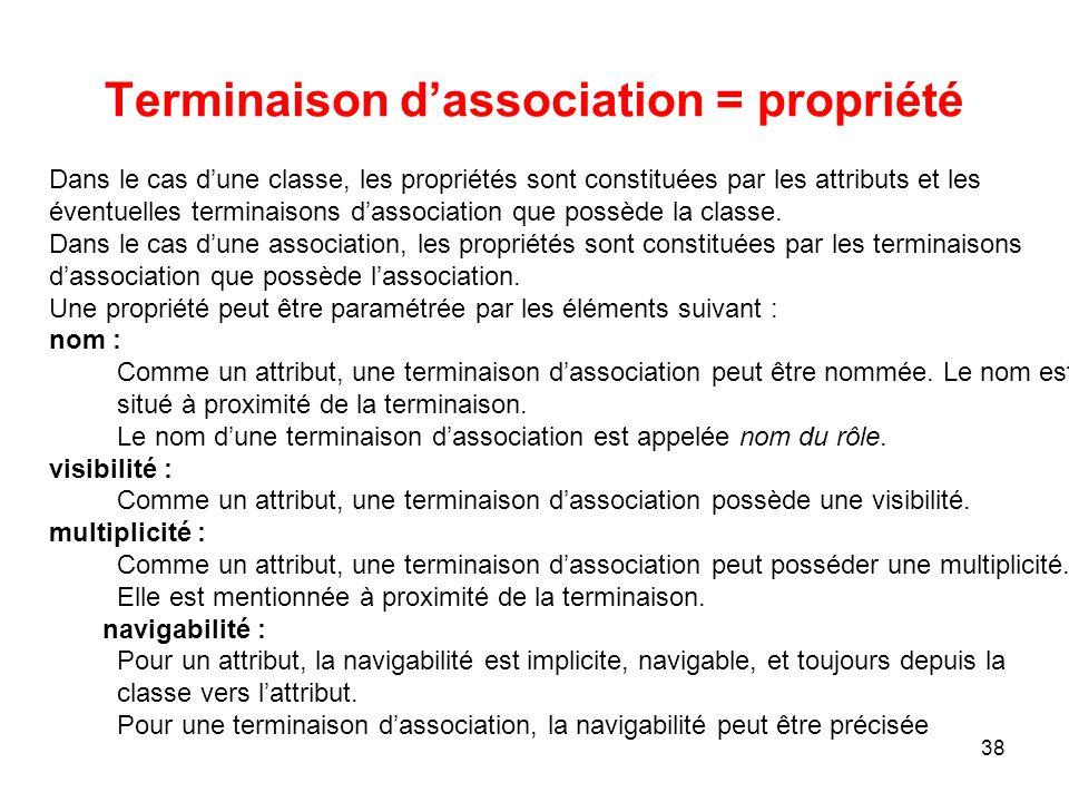 Terminaison d'association = propriété