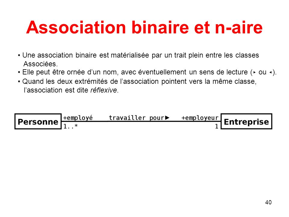 Association binaire et n-aire