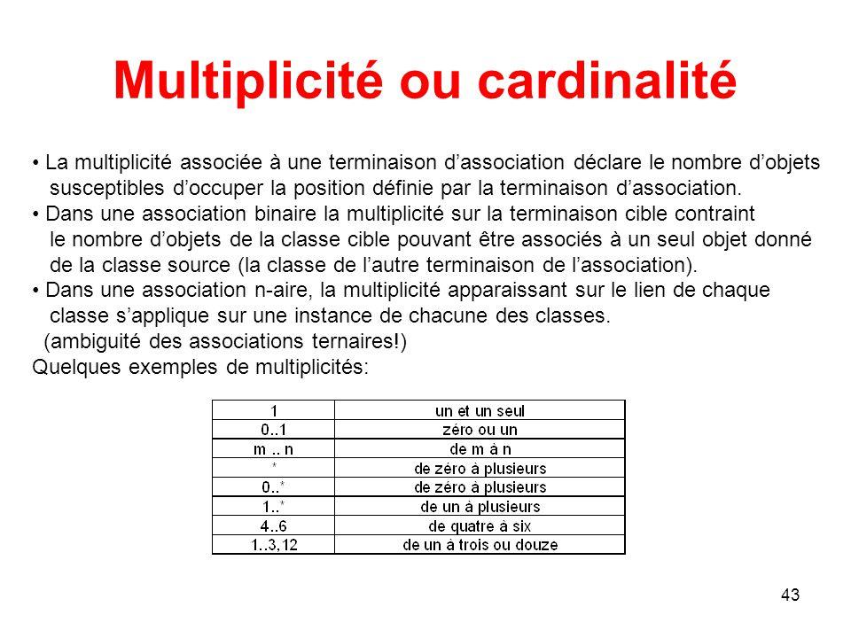 Multiplicité ou cardinalité