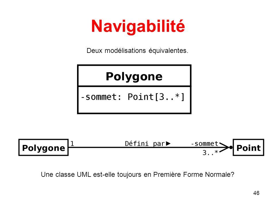 Navigabilité Deux modélisations équivalentes.