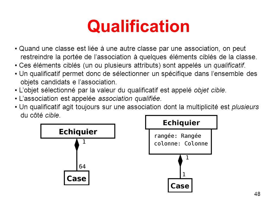 Qualification Quand une classe est liée à une autre classe par une association, on peut.