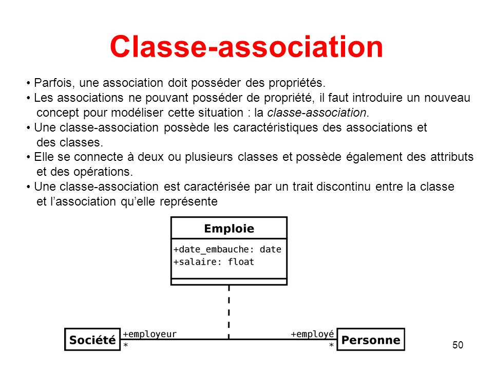 Classe-association Parfois, une association doit posséder des propriétés.