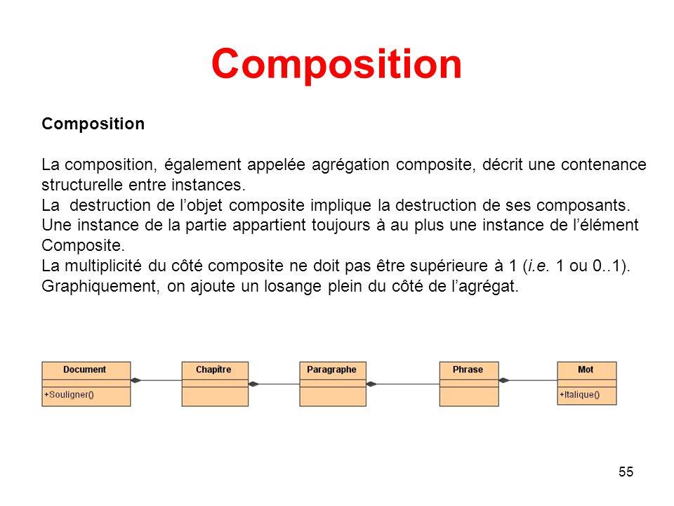 Composition Composition
