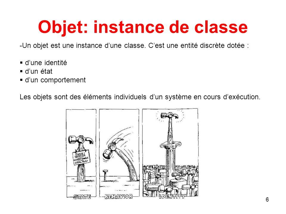 Objet: instance de classe