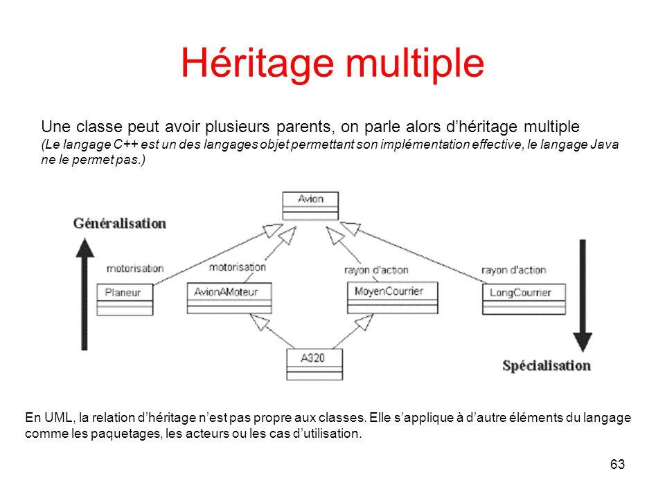 Héritage multiple Une classe peut avoir plusieurs parents, on parle alors d'héritage multiple.