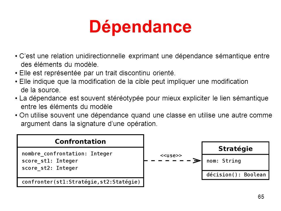 Dépendance C'est une relation unidirectionnelle exprimant une dépendance sémantique entre. des éléments du modèle.