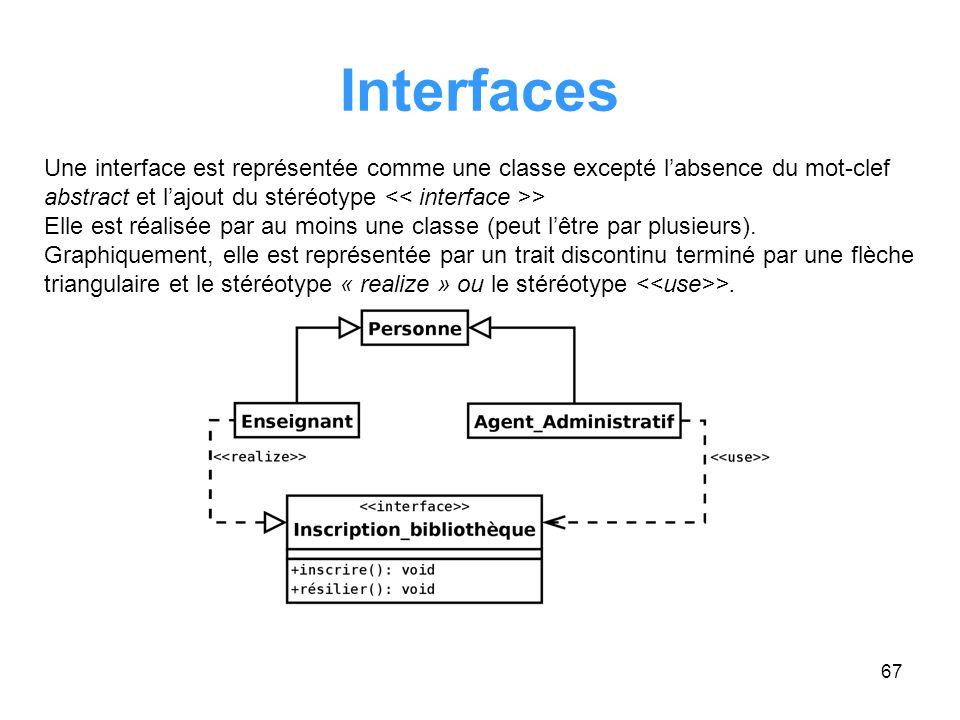 Interfaces Une interface est représentée comme une classe excepté l'absence du mot-clef. abstract et l'ajout du stéréotype << interface >>