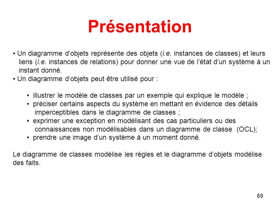 Présentation Un diagramme d'objets représente des objets (i.e. instances de classes) et leurs.