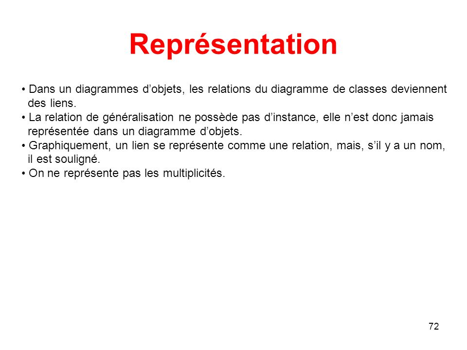 Représentation Dans un diagrammes d'objets, les relations du diagramme de classes deviennent. des liens.
