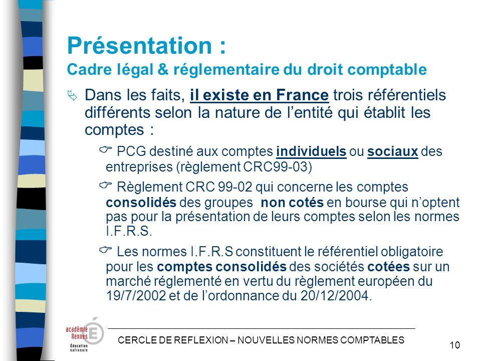 Présentation : Cadre légal & réglementaire du droit comptable