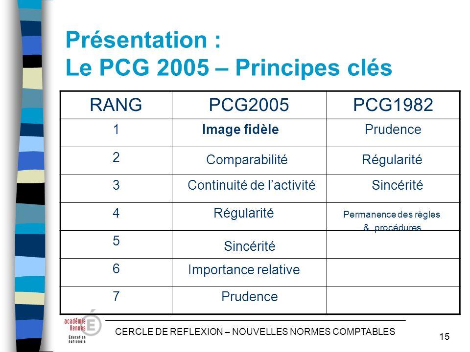 Présentation : Le PCG 2005 – Principes clés