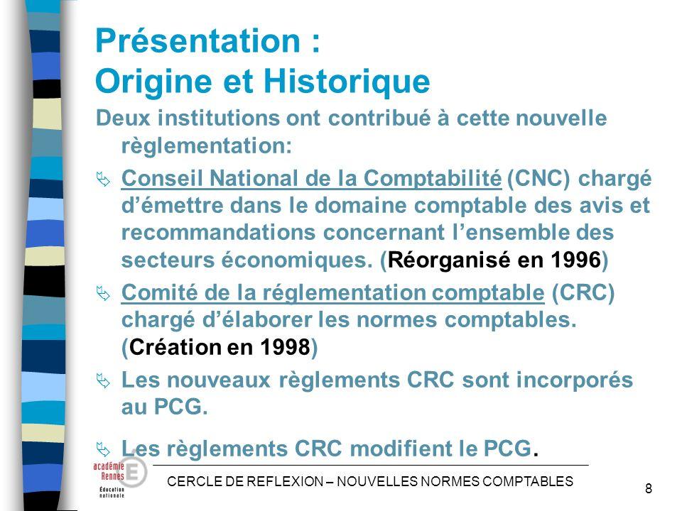 Présentation : Origine et Historique