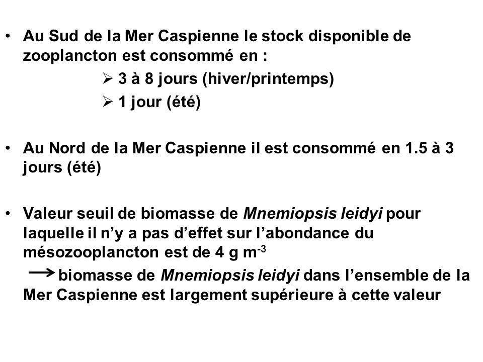 Au Sud de la Mer Caspienne le stock disponible de zooplancton est consommé en :