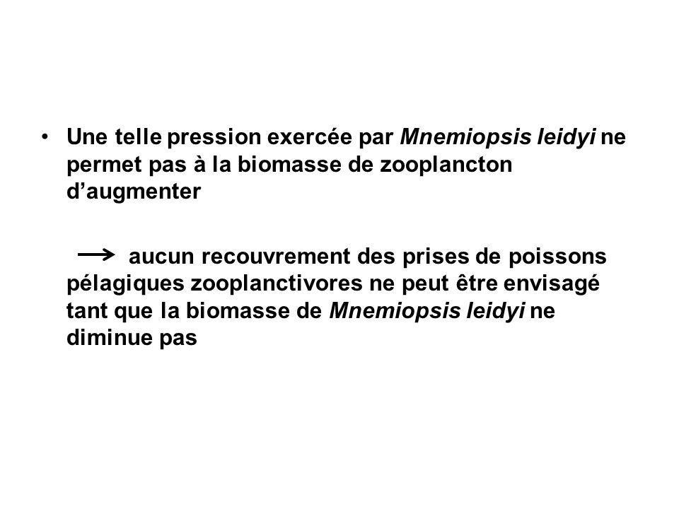 Une telle pression exercée par Mnemiopsis leidyi ne permet pas à la biomasse de zooplancton d'augmenter