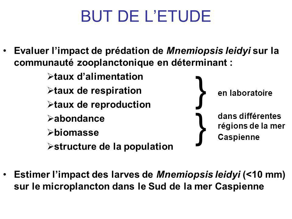 BUT DE L'ETUDE Evaluer l'impact de prédation de Mnemiopsis leidyi sur la communauté zooplanctonique en déterminant :