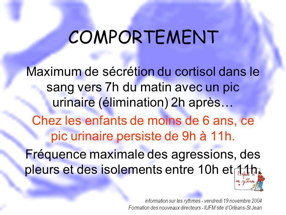 COMPORTEMENTMaximum de sécrétion du cortisol dans le sang vers 7h du matin avec un pic urinaire (élimination) 2h après…