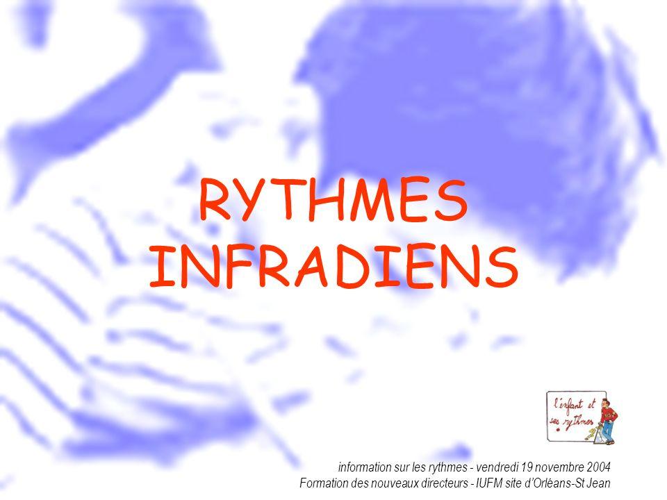 RYTHMES INFRADIENS information sur les rythmes - vendredi 19 novembre 2004.