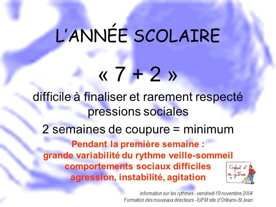 L'ANNÉE SCOLAIRE « 7 + 2 » difficile à finaliser et rarement respecté pressions sociales. 2 semaines de coupure = minimum.