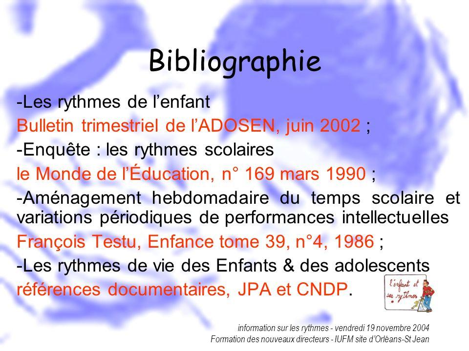 Bibliographie Les rythmes de l'enfant