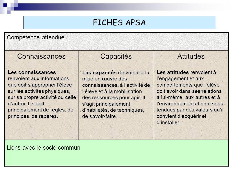 FICHES APSA Connaissances Capacités Attitudes Compétence attendue :